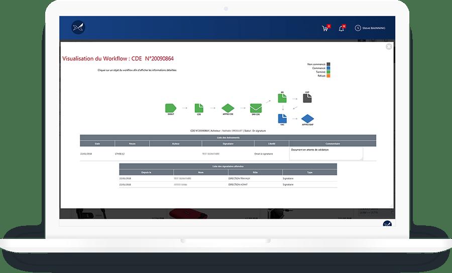 La représentation graphique du workflow permet de suivre chaque étape du processus de validation et du cycle d'approvisionnement